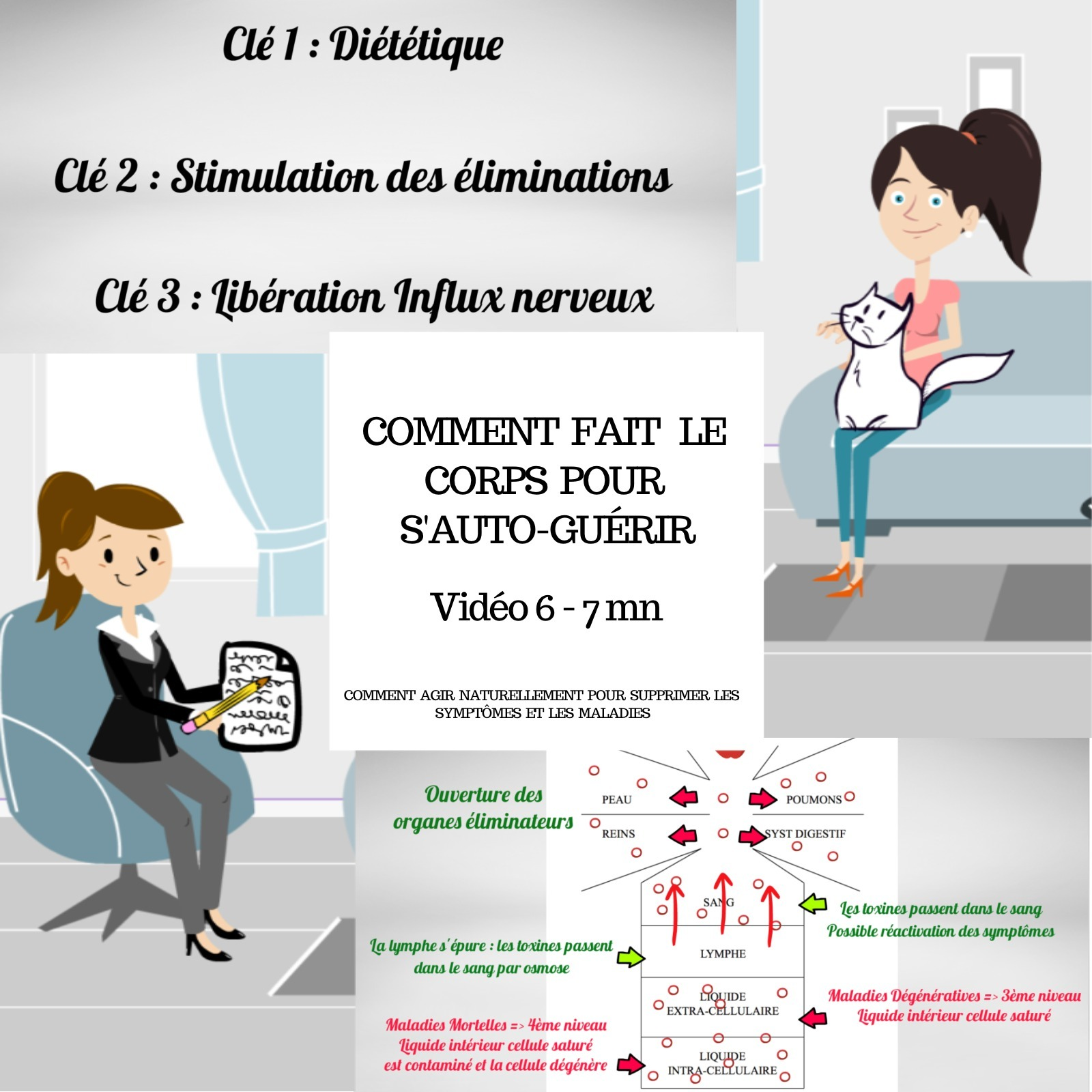 Formation-video-Rajeunir-Guerir-Video6
